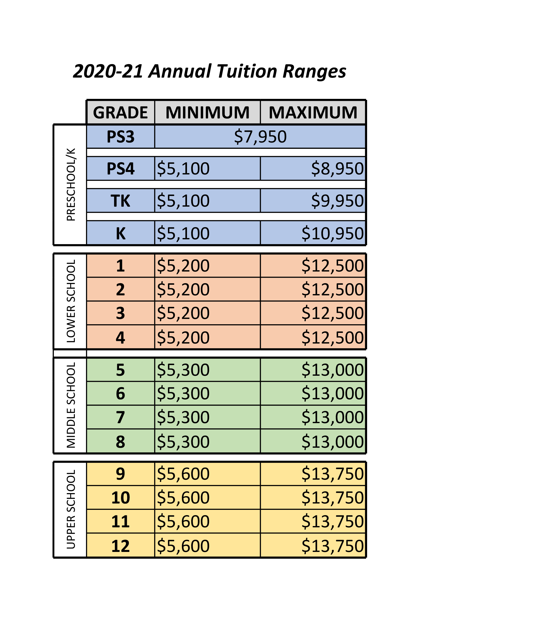 2020-2021 TBS tuition rate chart